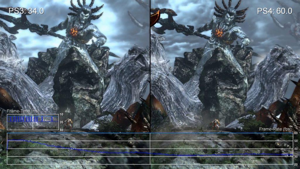 god of war 3 remasterd ps plus na wrzesień 2018