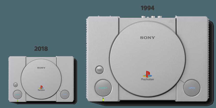Premiera PlayStation Classic już dziś!