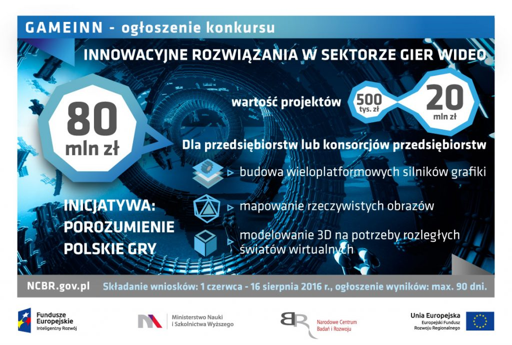 polscy twórcy gier dofinansowanie