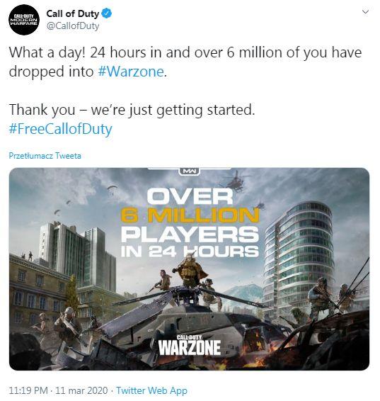 call of duty warzone zebralo 6 mln graczy w pierwszym dniu